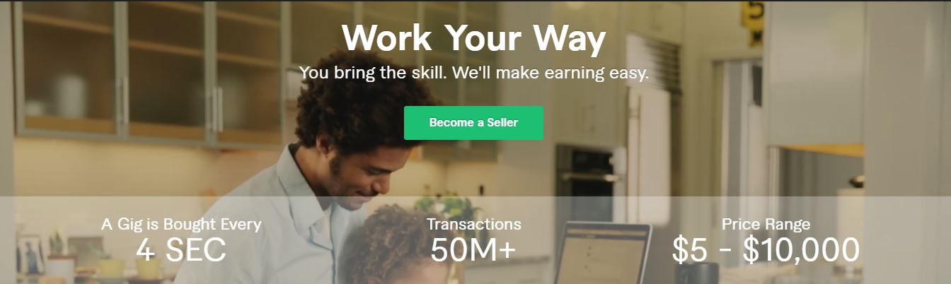 how to make money on Fiverr virtualbossmindset.com